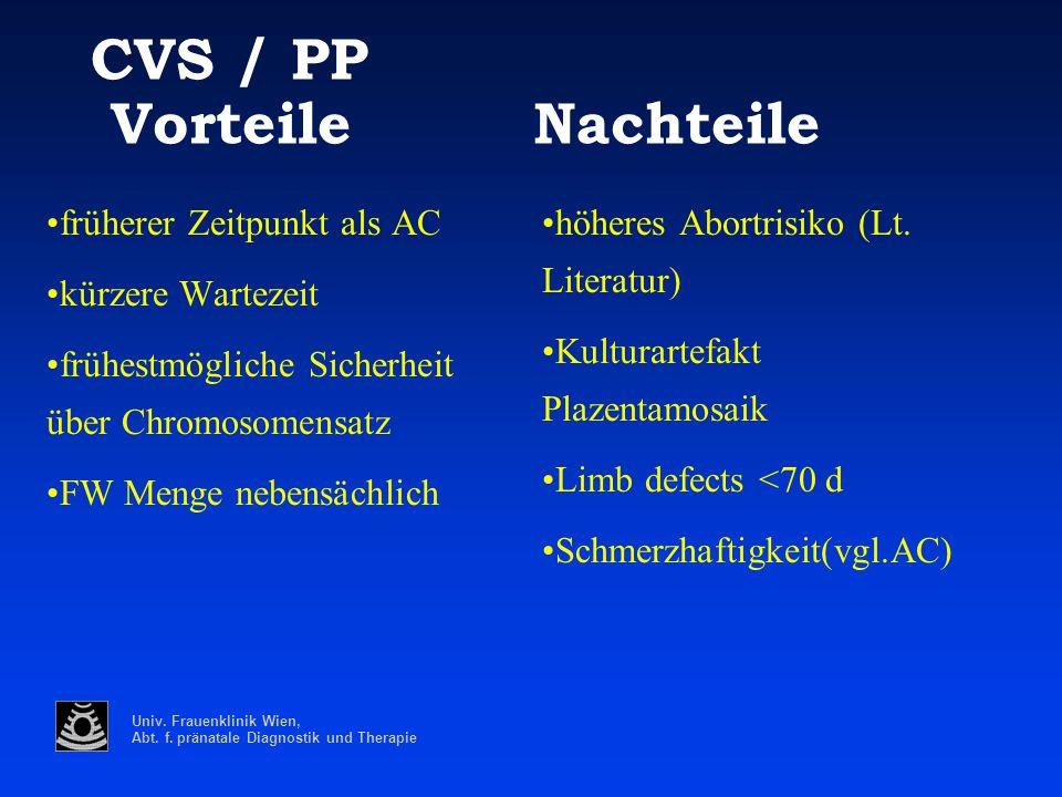 CVS / PP Vorteile Nachteile