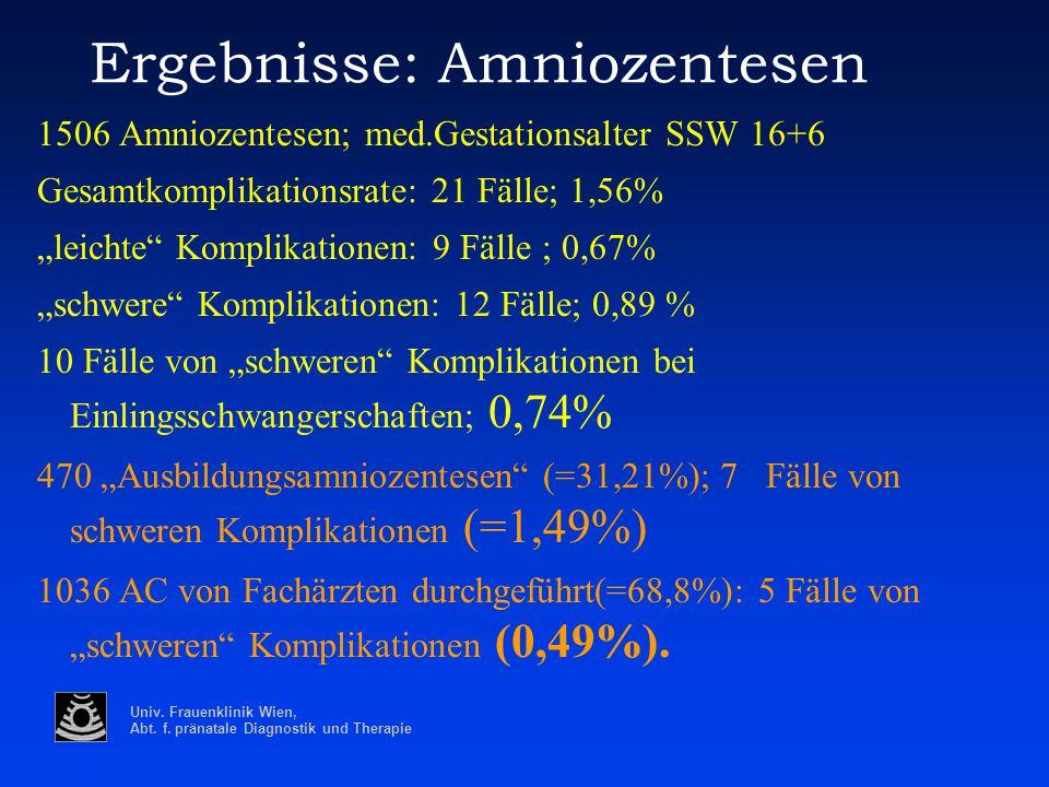 Ergebnisse: Amniozentesen