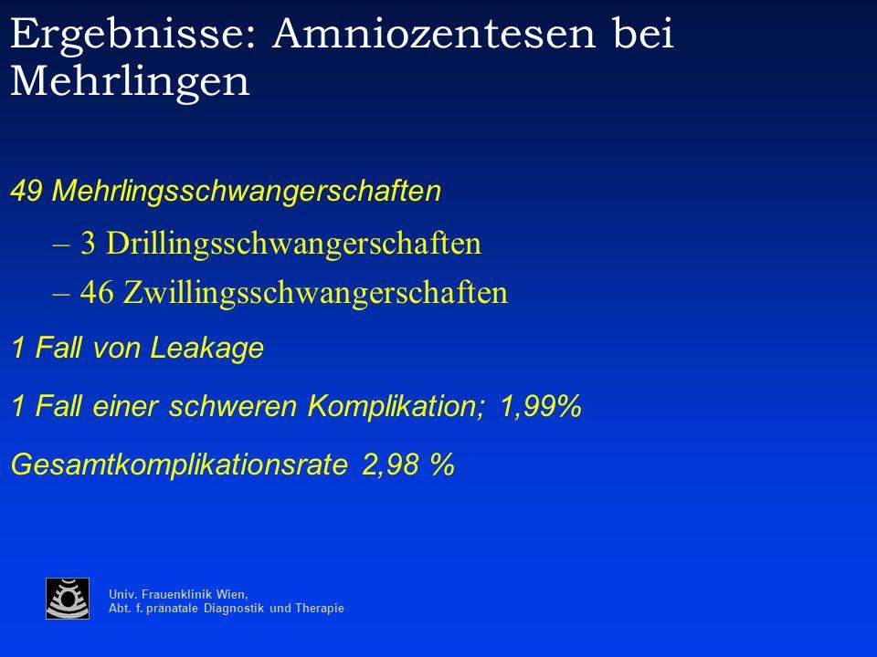 Ergebnisse: Amniozentesen bei Mehrlingen