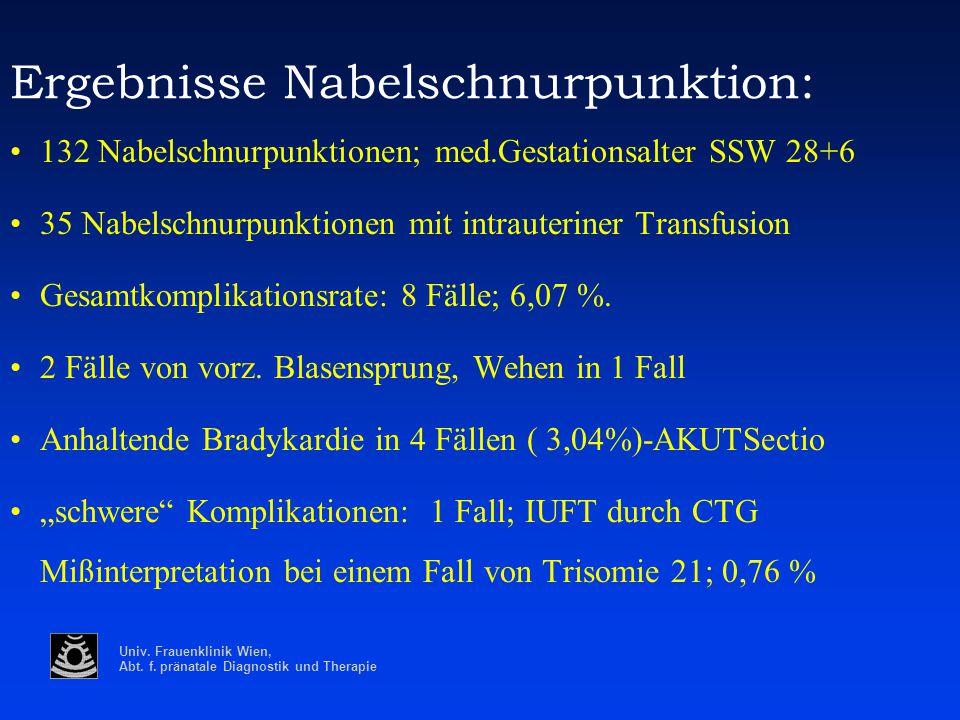 Ergebnisse Nabelschnurpunktion: