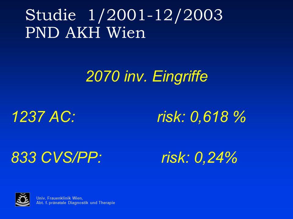 Studie 1/2001-12/2003 PND AKH Wien 2070 inv. Eingriffe