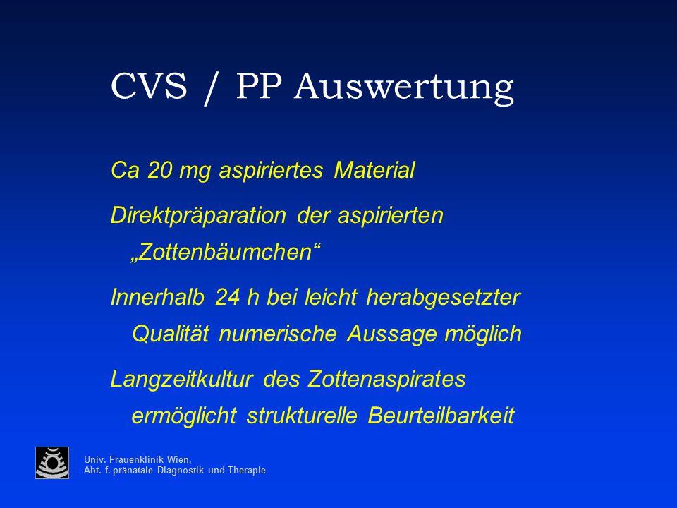 CVS / PP Auswertung Ca 20 mg aspiriertes Material