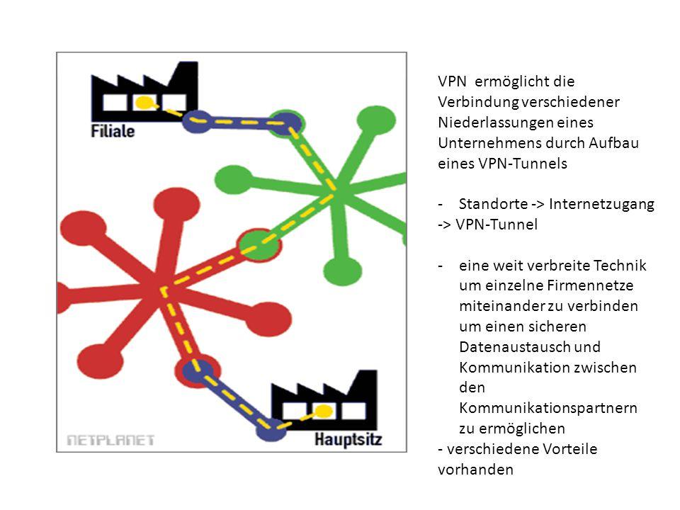 VPN ermöglicht die Verbindung verschiedener Niederlassungen eines Unternehmens durch Aufbau eines VPN-Tunnels