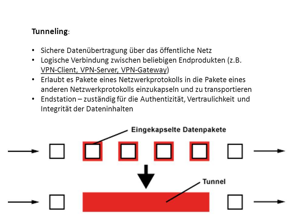 Tunneling: Sichere Datenübertragung über das öffentliche Netz