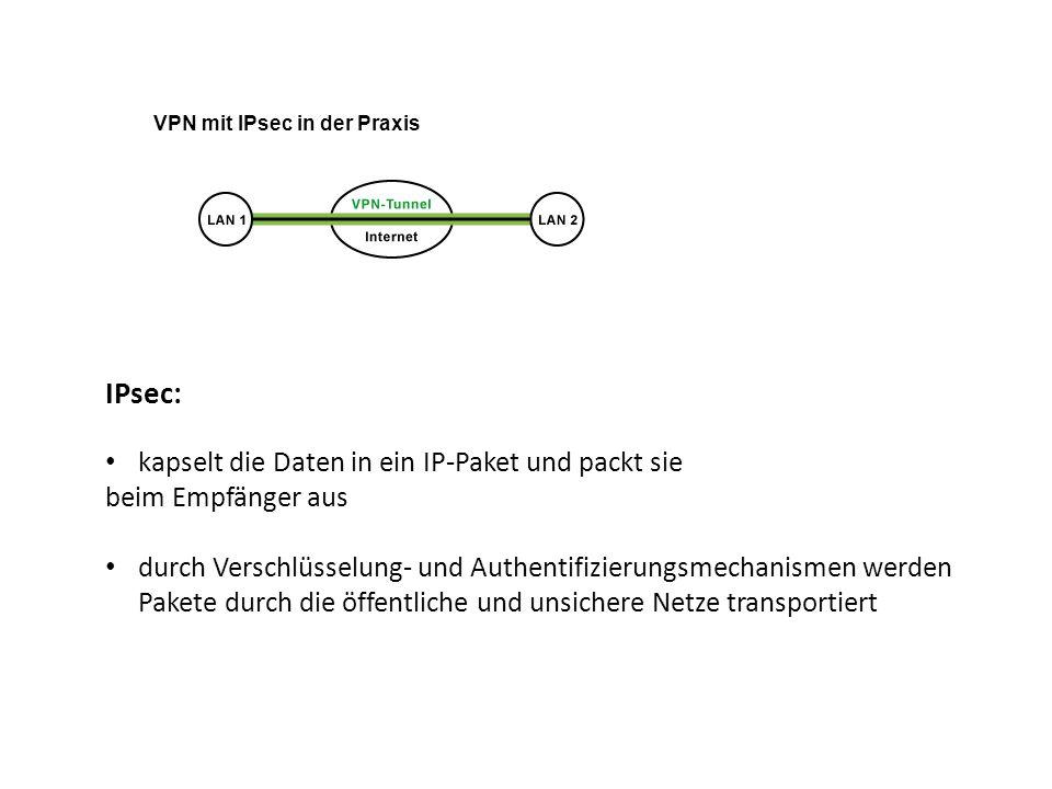 IPsec: kapselt die Daten in ein IP-Paket und packt sie