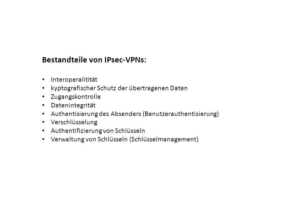Bestandteile von IPsec-VPNs: