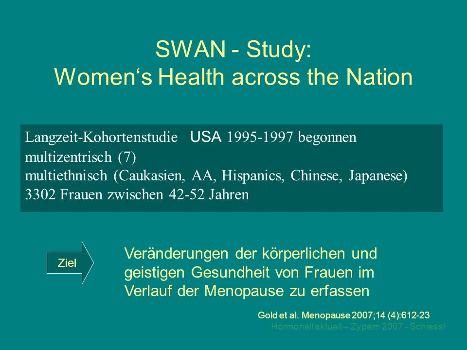 SWAN - Study: Women's Health across the Nation