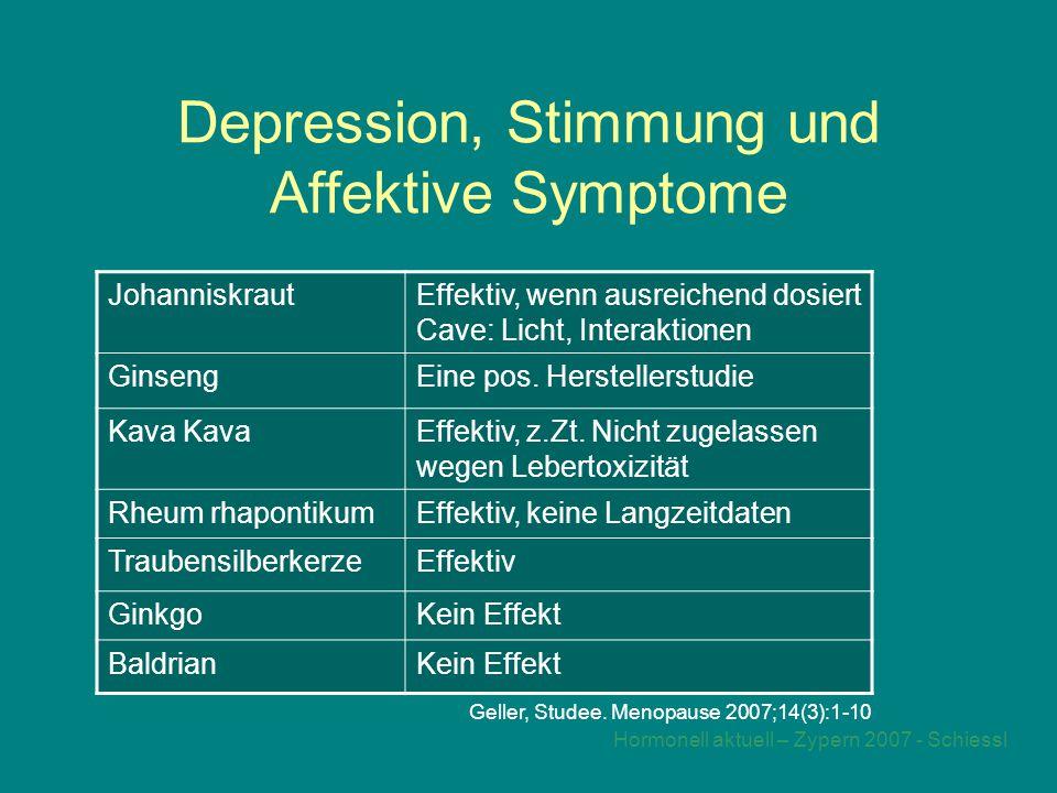 Depression, Stimmung und Affektive Symptome