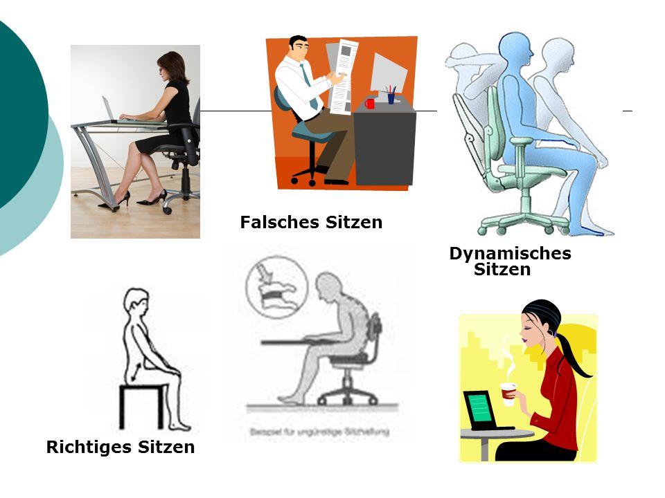 Falsches Sitzen Dynamisches Sitzen Richtiges Sitzen
