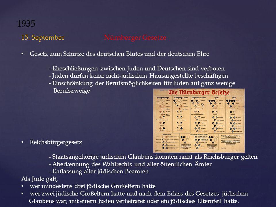 1935 15. September Nürnberger Gesetze