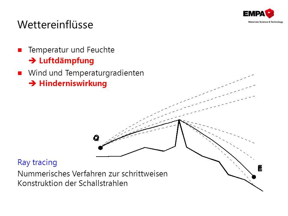 Wettereinflüsse Temperatur und Feuchte  Luftdämpfung