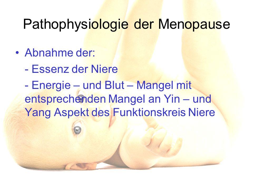 Pathophysiologie der Menopause