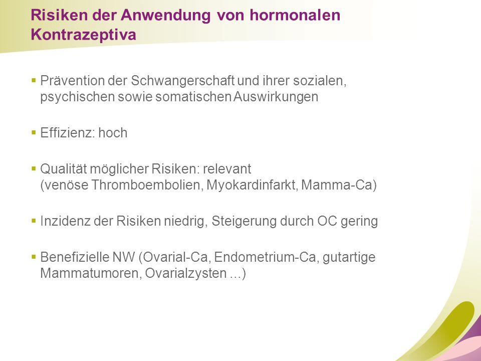 Risiken der Anwendung von hormonalen Kontrazeptiva