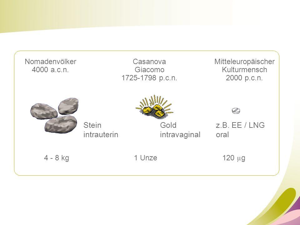 Stein intrauterin Gold intravaginal z.B. EE / LNG oral Nomadenvölker