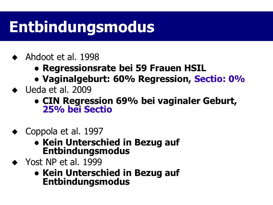 Entbindungsmodus Ahdoot et al. 1998 Regressionsrate bei 59 Frauen HSIL