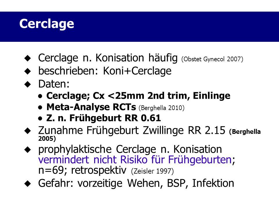 Cerclage Cerclage n. Konisation häufig (Obstet Gynecol 2007)