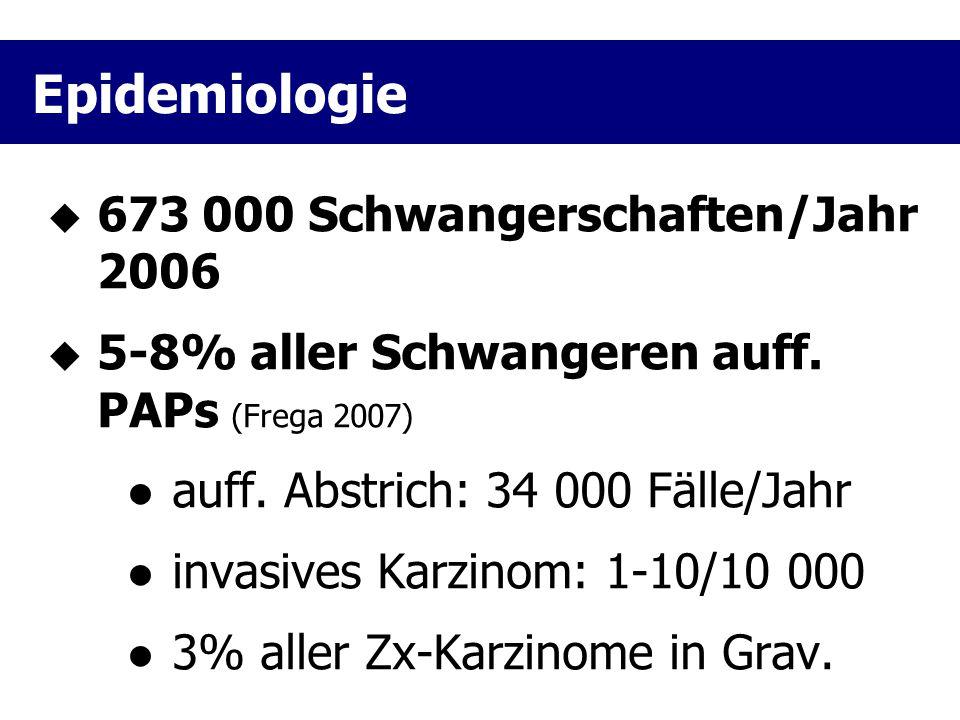 Epidemiologie 673 000 Schwangerschaften/Jahr 2006