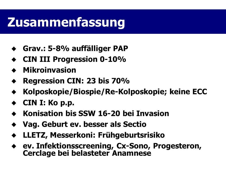 Zusammenfassung Grav.: 5-8% auffälliger PAP CIN III Progression 0-10%