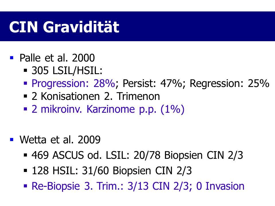 CIN Gravidität Palle et al. 2000 305 LSIL/HSIL: