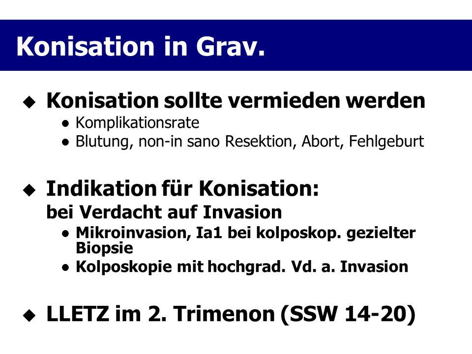 Konisation in Grav. Konisation sollte vermieden werden