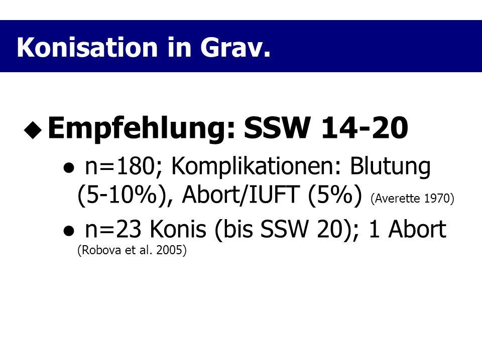 Empfehlung: SSW 14-20 Konisation in Grav.
