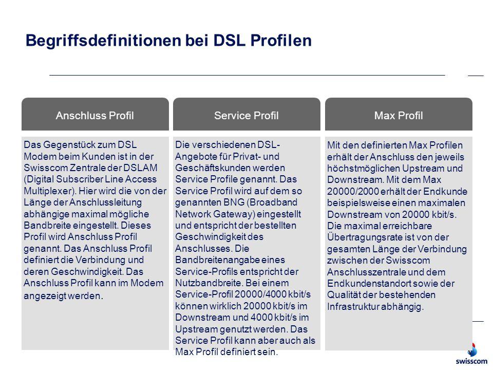 Begriffsdefinitionen bei DSL Profilen