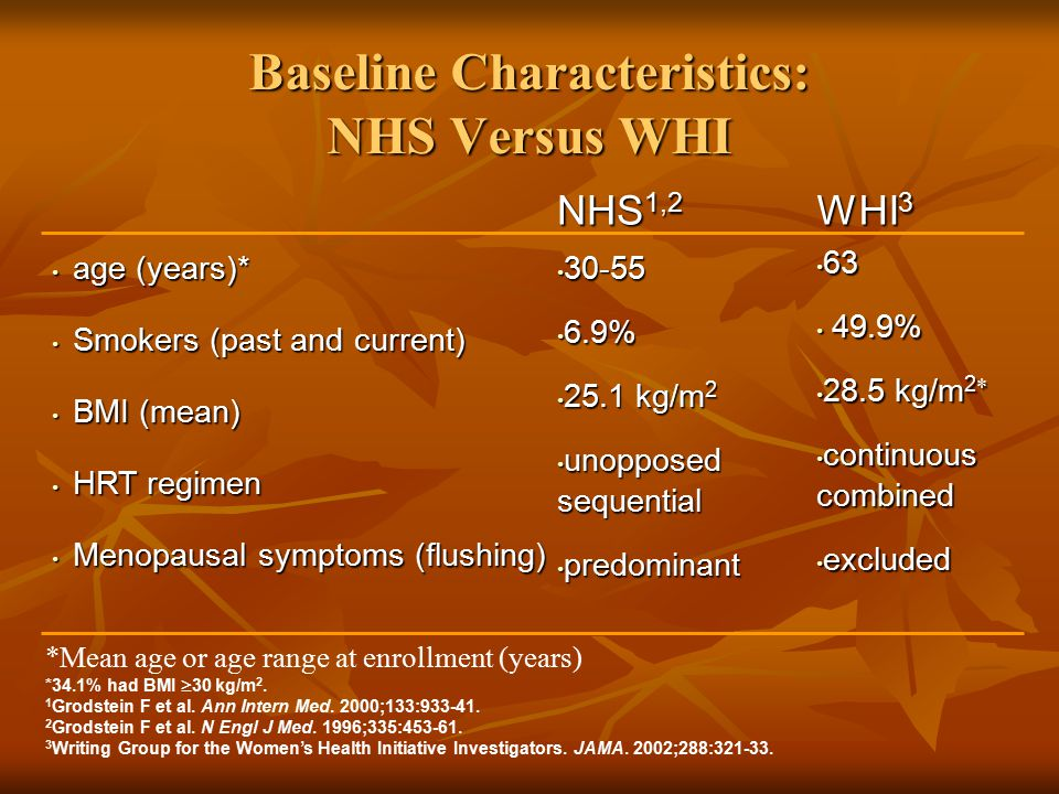 Baseline Characteristics: NHS Versus WHI