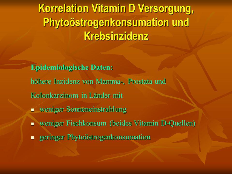 Korrelation Vitamin D Versorgung, Phytoöstrogenkonsumation und Krebsinzidenz