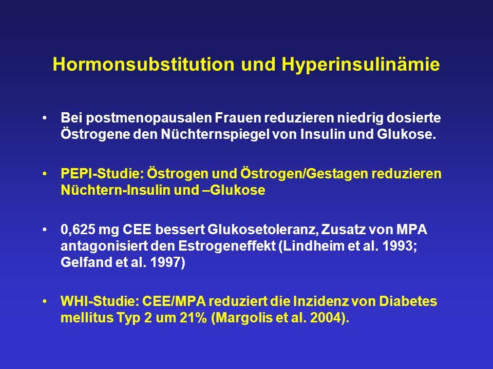 Hormonsubstitution und Hyperinsulinämie