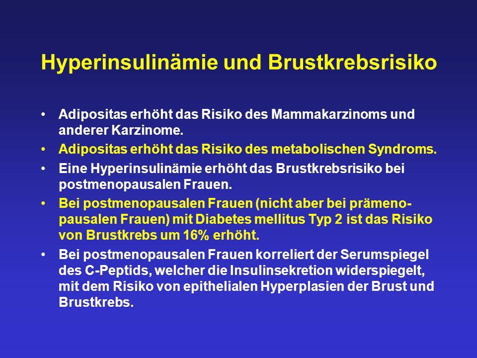 Hyperinsulinämie und Brustkrebsrisiko
