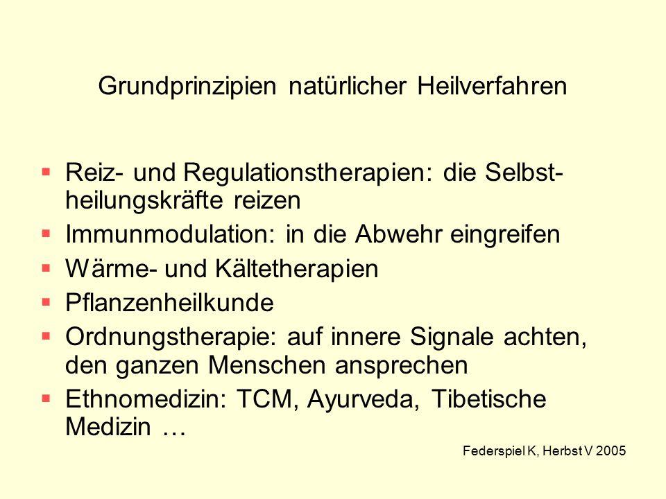 Grundprinzipien natürlicher Heilverfahren