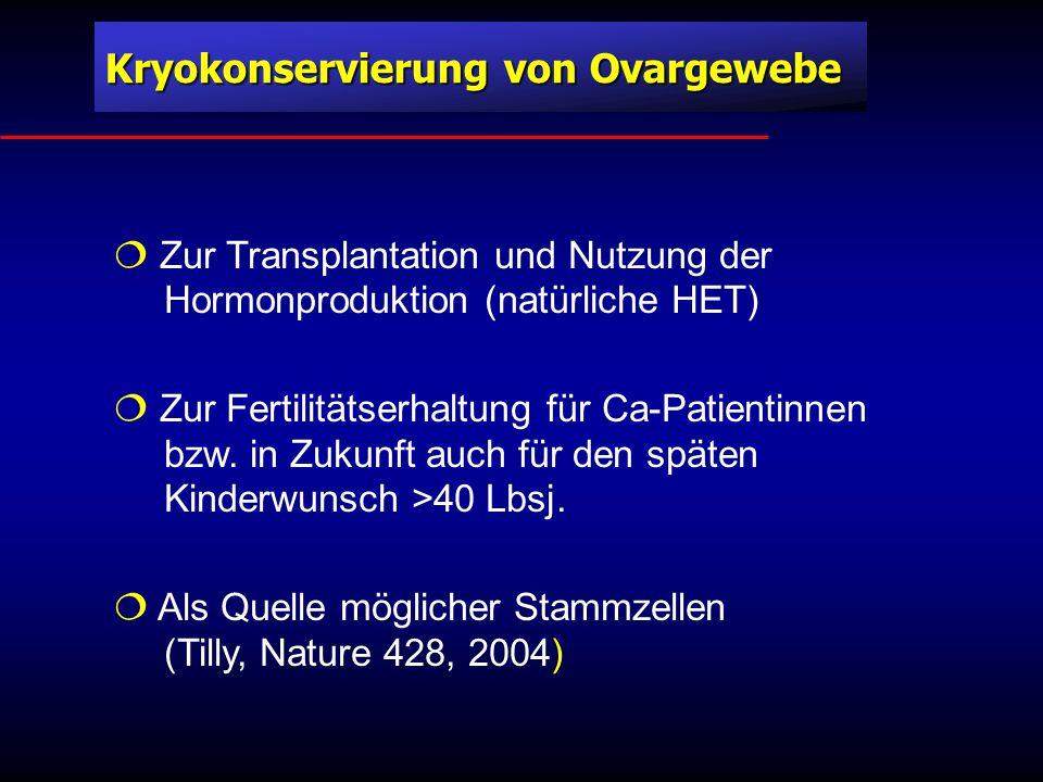 Kryokonservierung von Ovargewebe