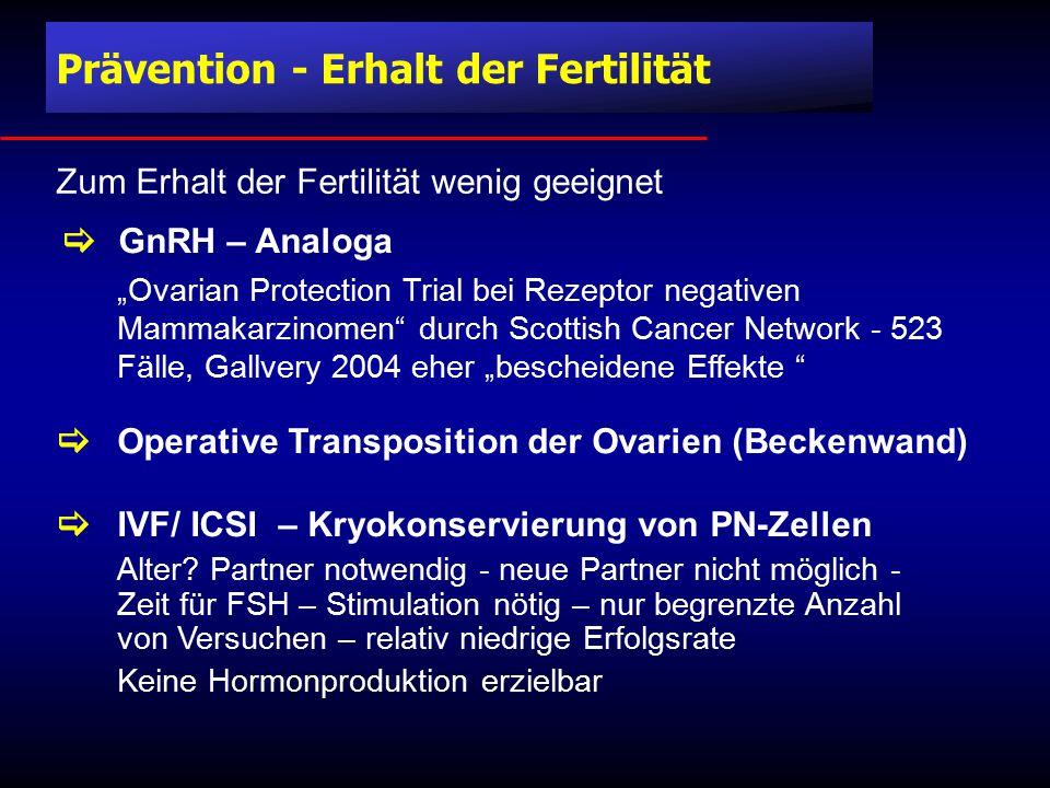 Prävention - Erhalt der Fertilität