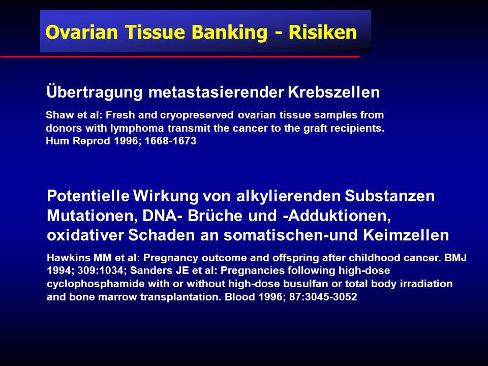Ovarian Tissue Banking - Risiken