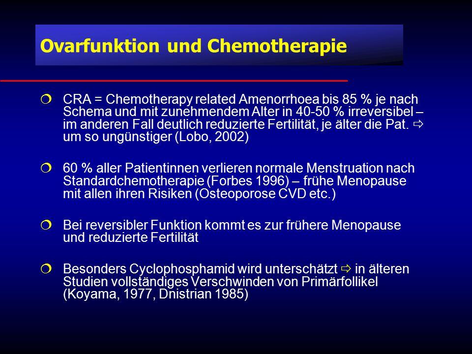 Ovarfunktion und Chemotherapie