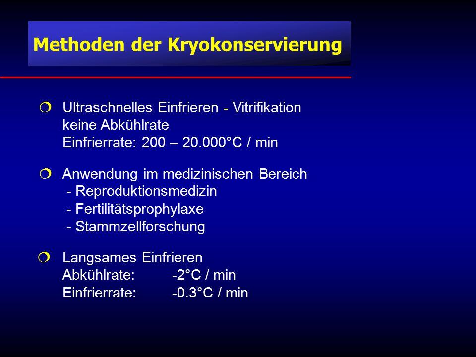 Methoden der Kryokonservierung