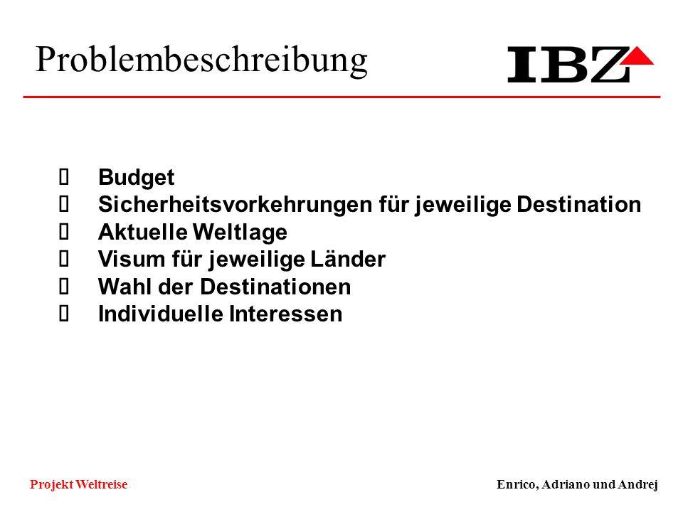Problembeschreibung Ø Budget