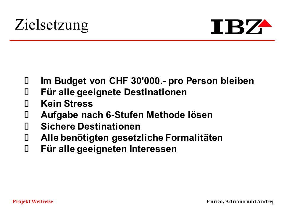 Zielsetzung Ø Im Budget von CHF 30 000.- pro Person bleiben