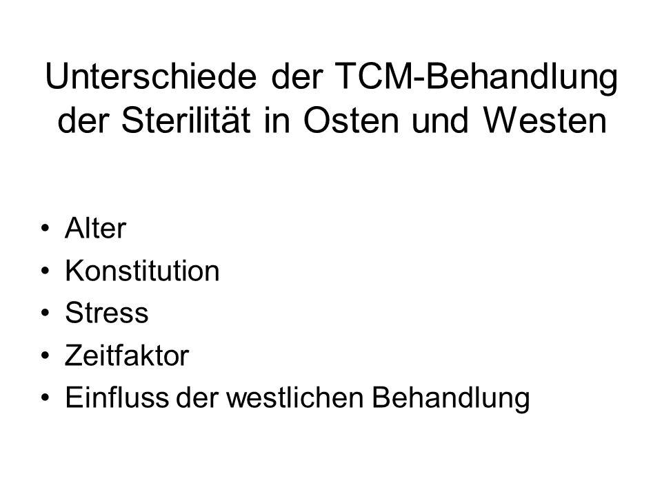 Unterschiede der TCM-Behandlung der Sterilität in Osten und Westen