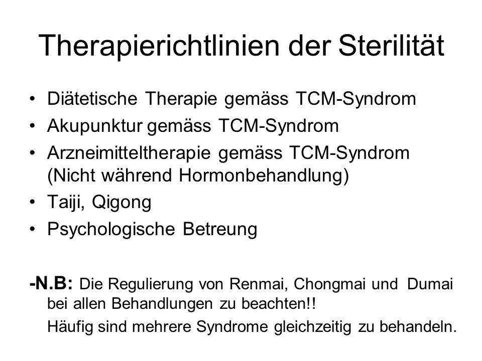 Therapierichtlinien der Sterilität