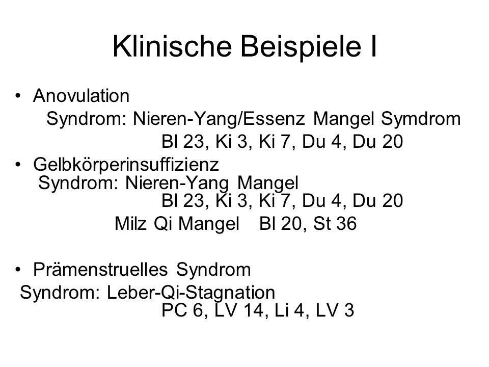 Klinische Beispiele I Anovulation