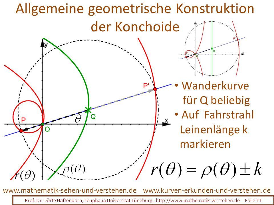 Allgemeine geometrische Konstruktion der Konchoide
