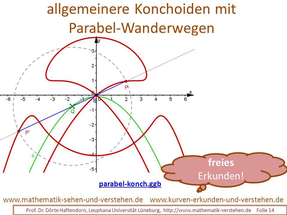 allgemeinere Konchoiden mit Parabel-Wanderwegen