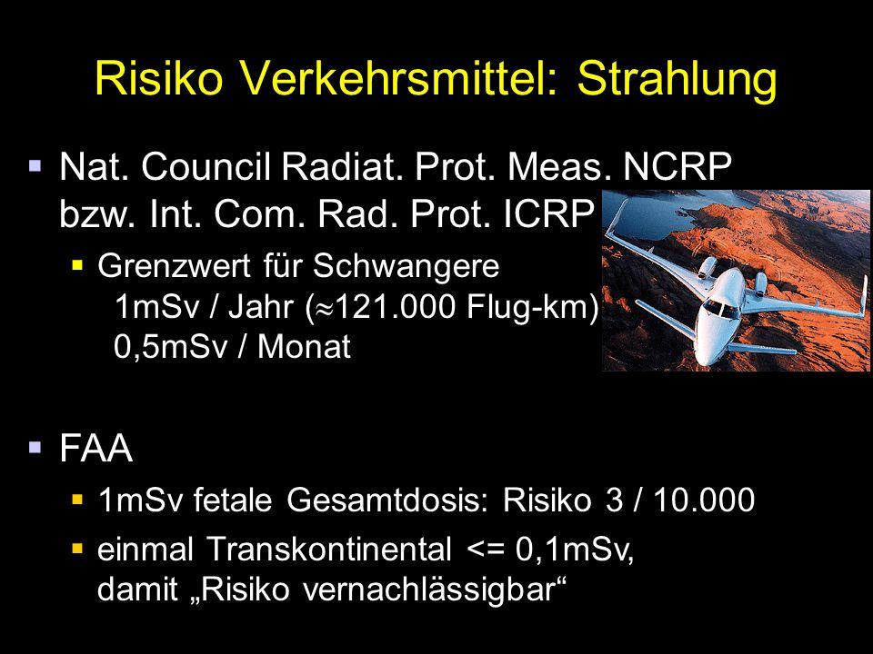 Risiko Verkehrsmittel: Strahlung