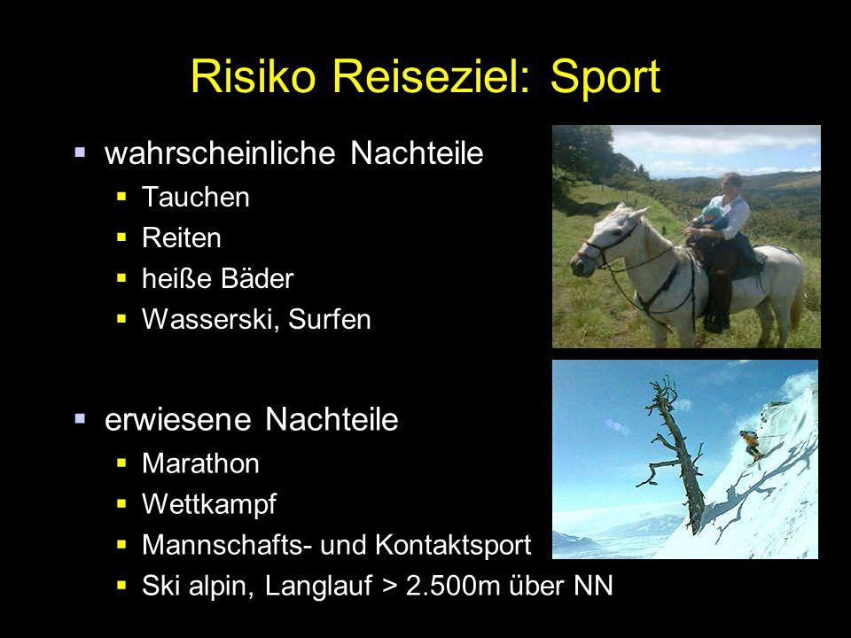 Risiko Reiseziel: Sport
