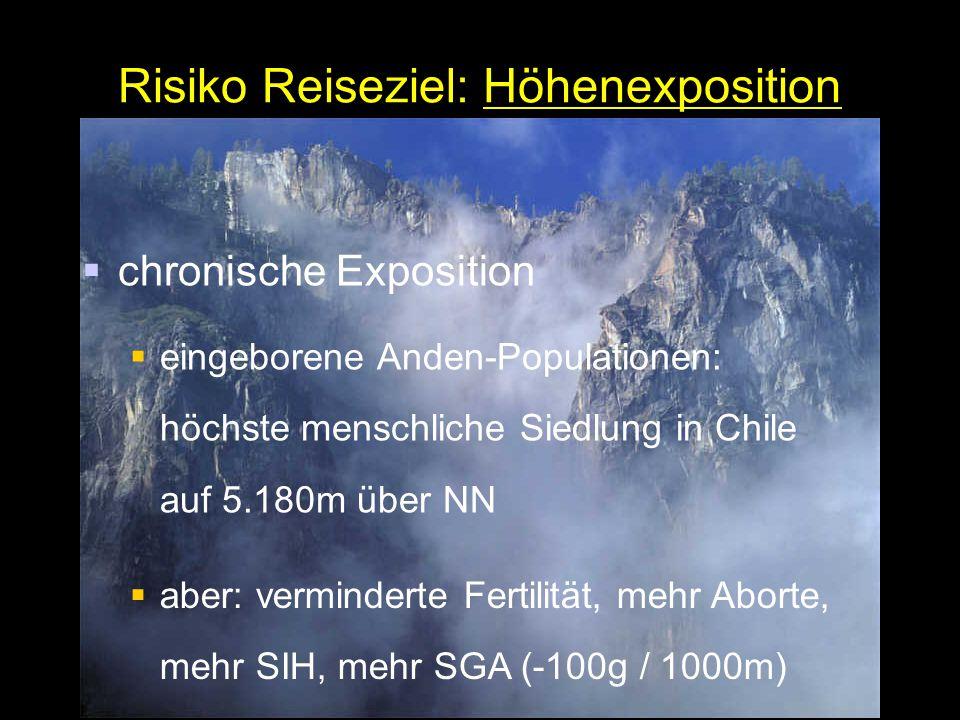 Risiko Reiseziel: Höhenexposition
