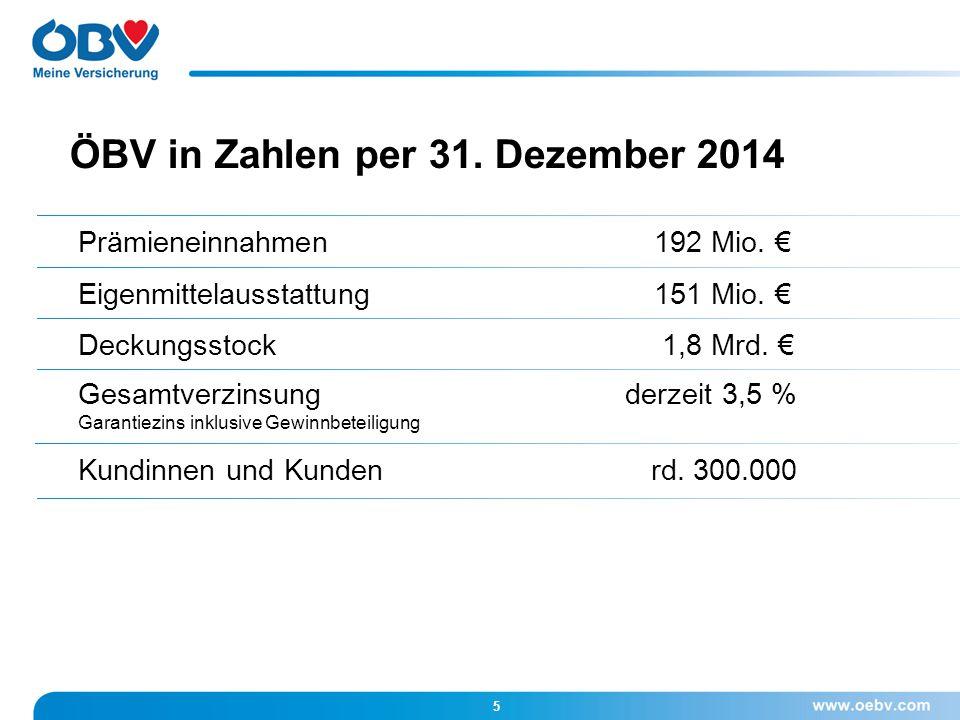 ÖBV in Zahlen per 31. Dezember 2014