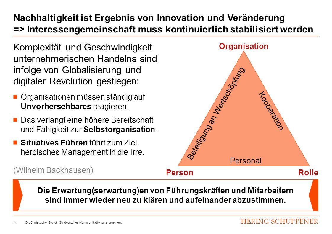 Nachhaltigkeit ist Ergebnis von Innovation und Veränderung