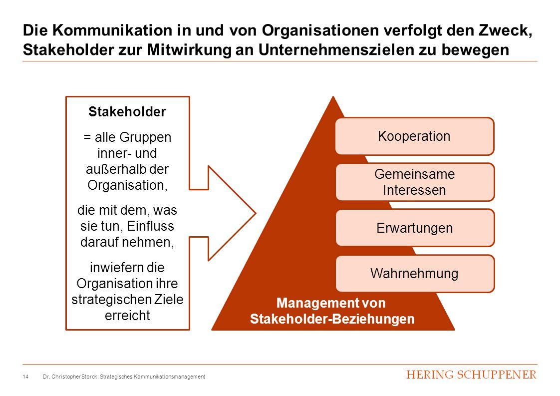 Management von Stakeholder-Beziehungen