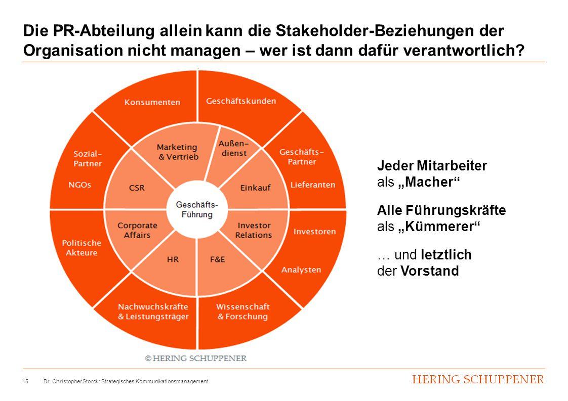 Die PR-Abteilung allein kann die Stakeholder-Beziehungen der Organisation nicht managen – wer ist dann dafür verantwortlich